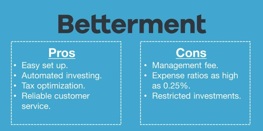 Betterment Review Pros and Cons