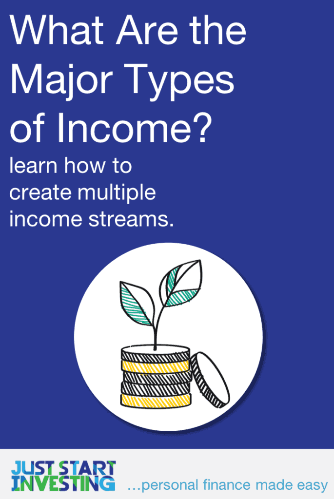 Types of Income - Pinterest